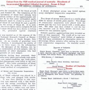 medical journal 1928